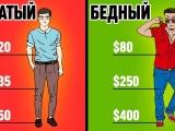 13 вещей, которые редко покупают богатые люди, а бедные ради них берут кредиты