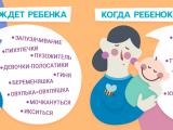 Современные словечки, от которых стоит отказаться в разговорной речи и в интернете